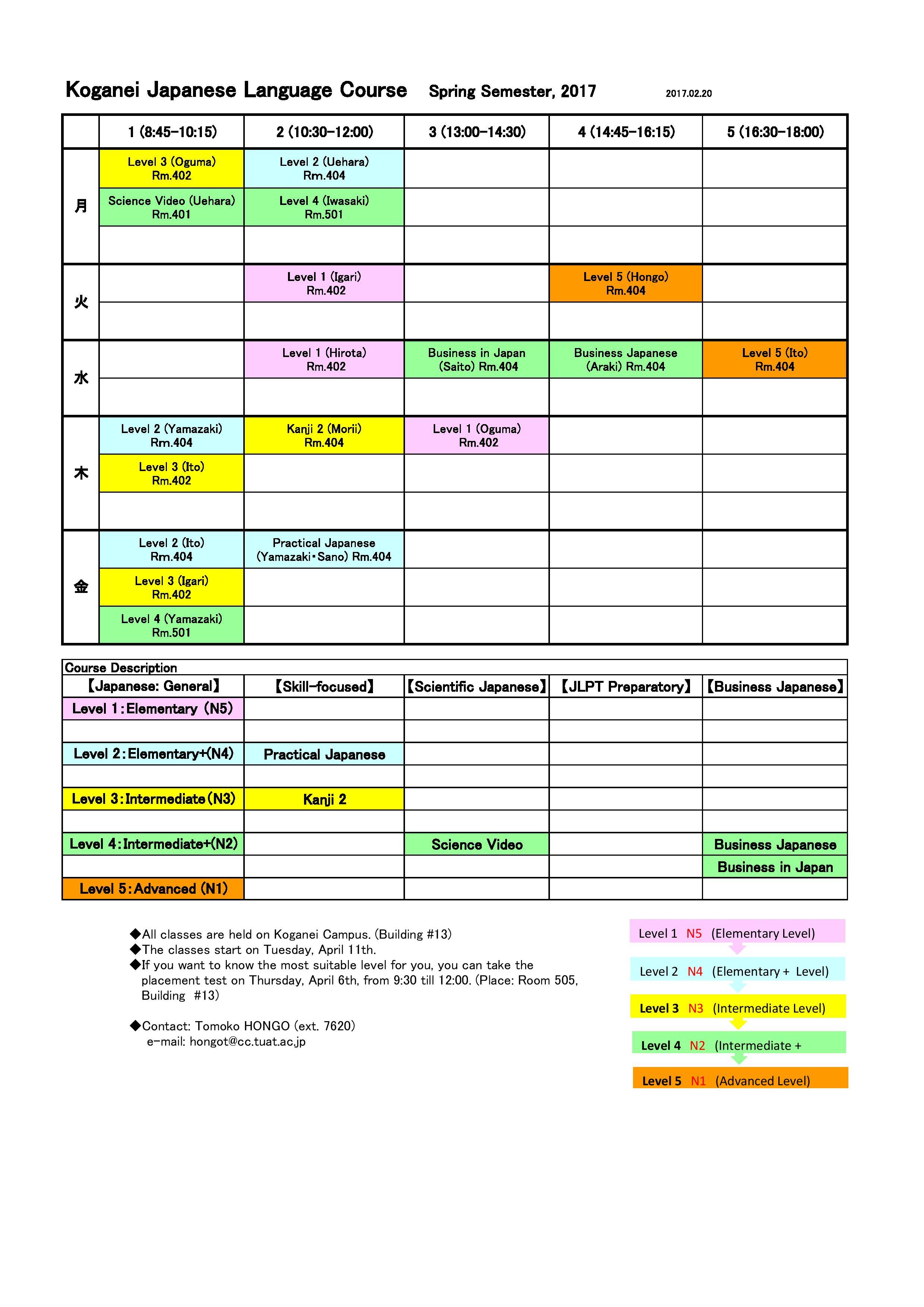 international dealings schedule 2017 instructions pdf