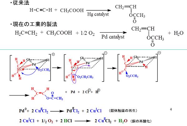 式 構造 酢酸 ビニル
